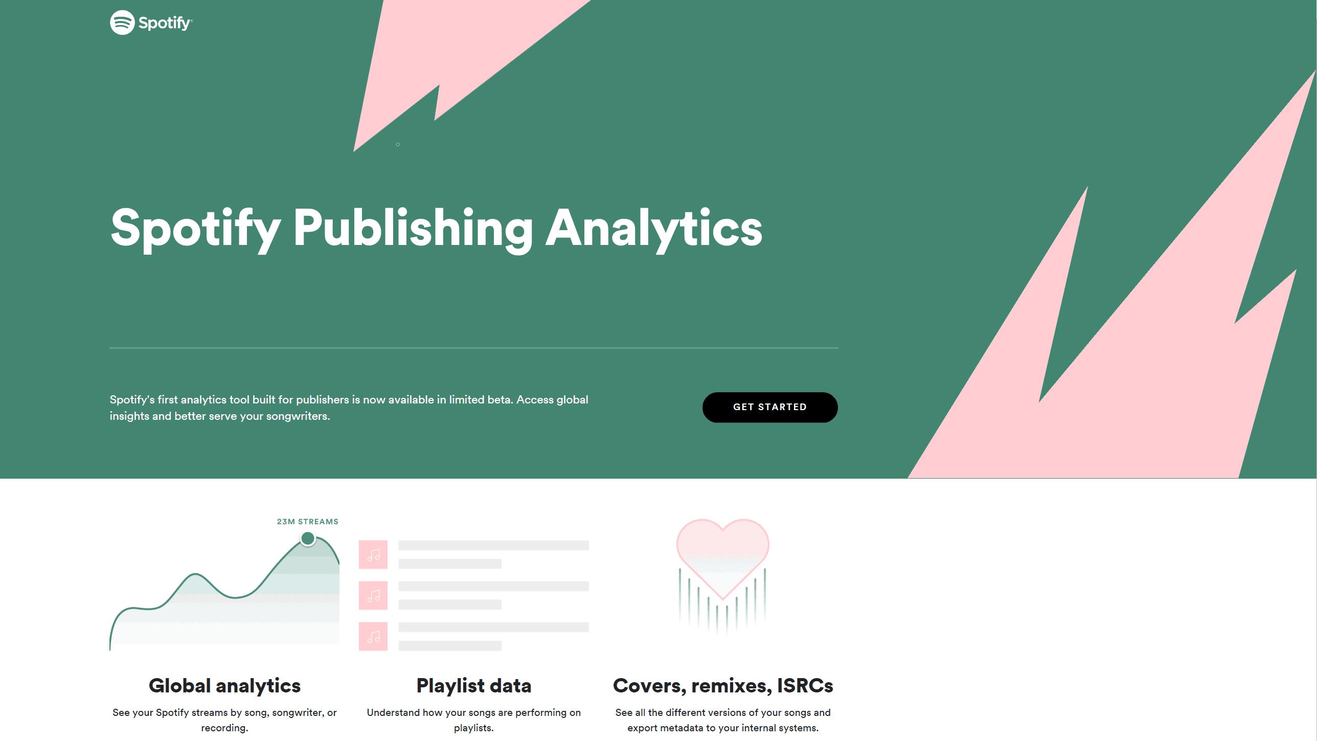 Spotify introduce Publishing Analytics platform - High